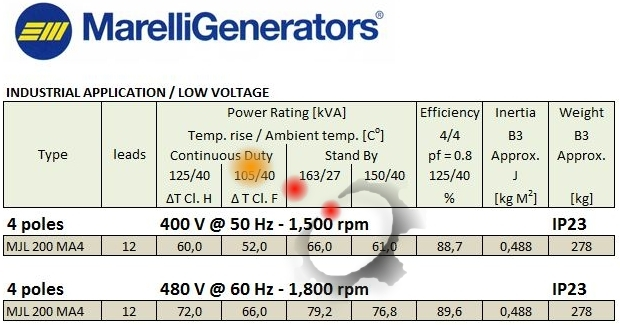 MJL200MA4 marellialterantors shop online mjl 200 ma4 marelli generator wiring diagram at mifinder.co